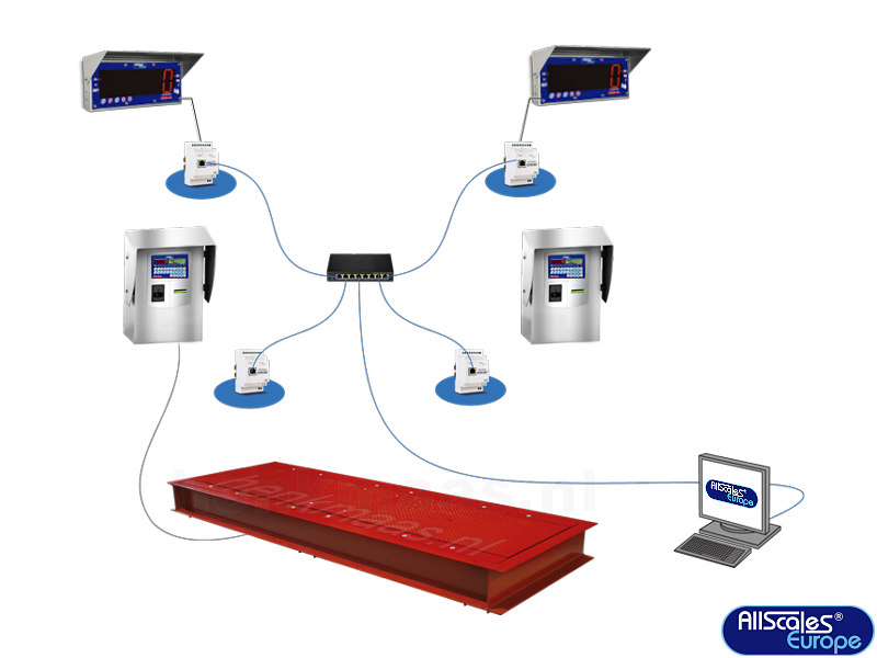 Dynamic Axle Weighing System DWA (up to 20 ton per axle) - Henk Maas