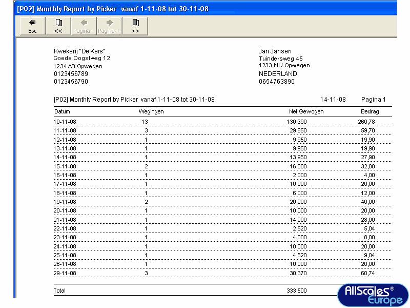 software_hms_2_maandraport