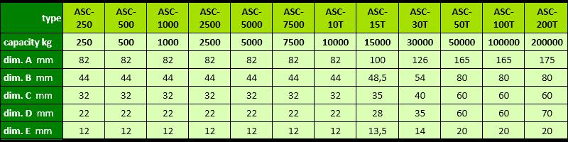 maattabel-HM-ASC-load-cells